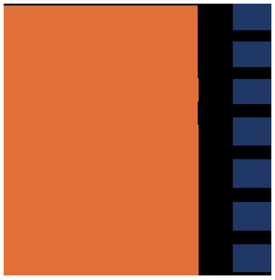 Double4